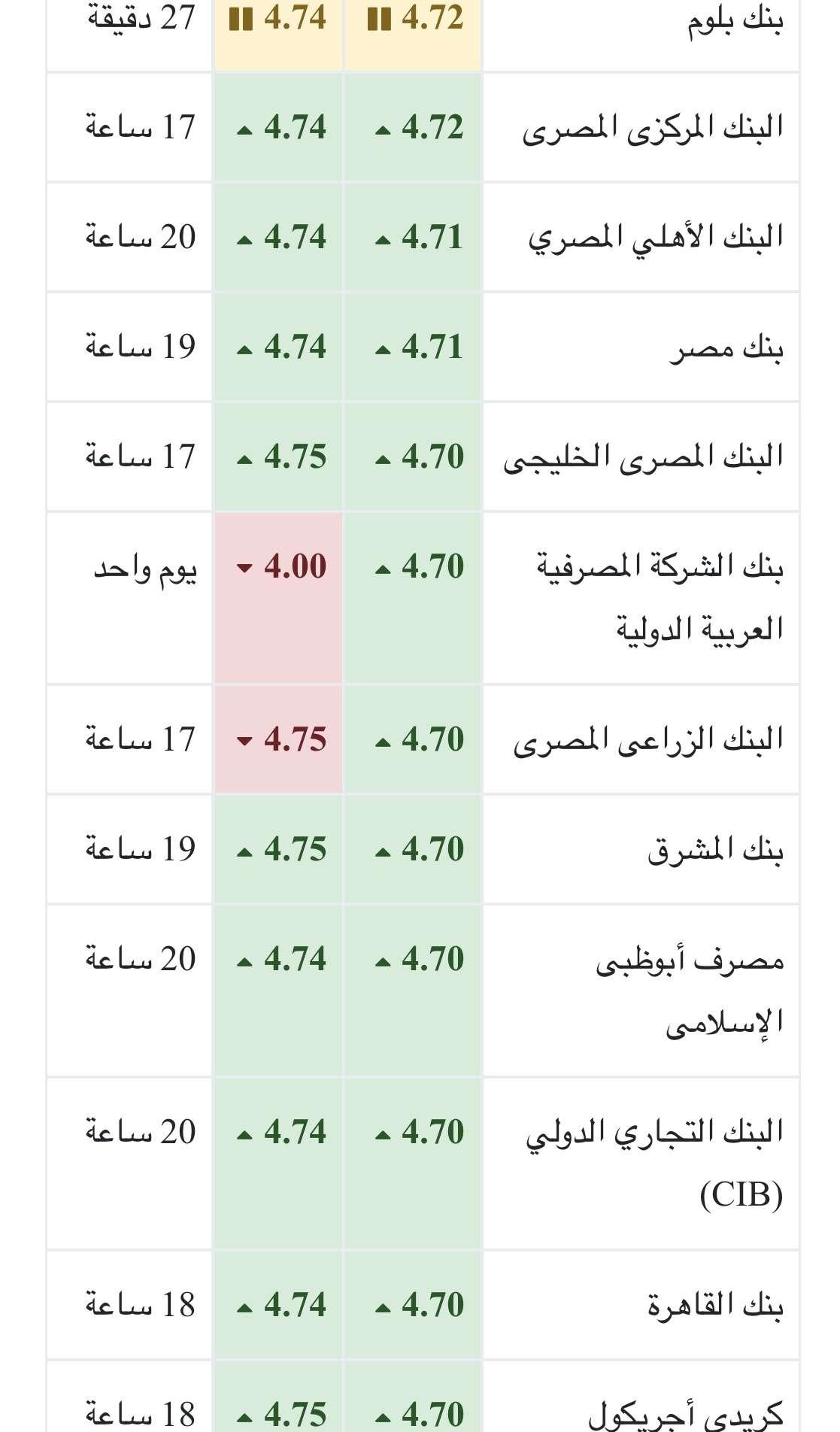 سعر الريال السعودي اليوم الأربعاء 6-12-2017 في البنوك والسوق السوداء