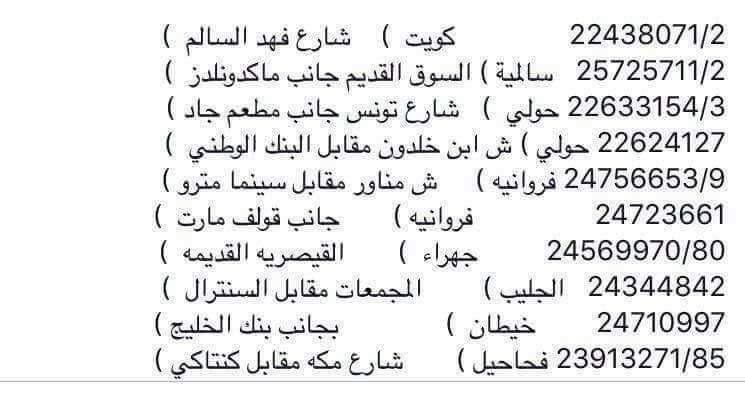 عنوان هافانا للصرافه الكويت