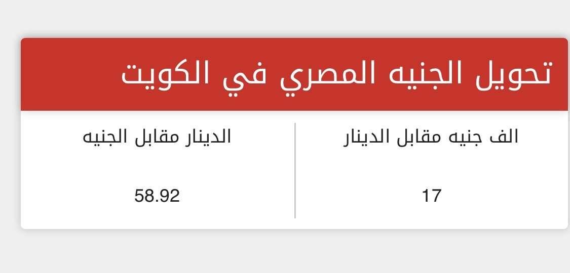 صرافه المزيني سعر الـ 1000 جنية مصري مقابل الدينار الكويتي في البنوك السبت 10/03/2018