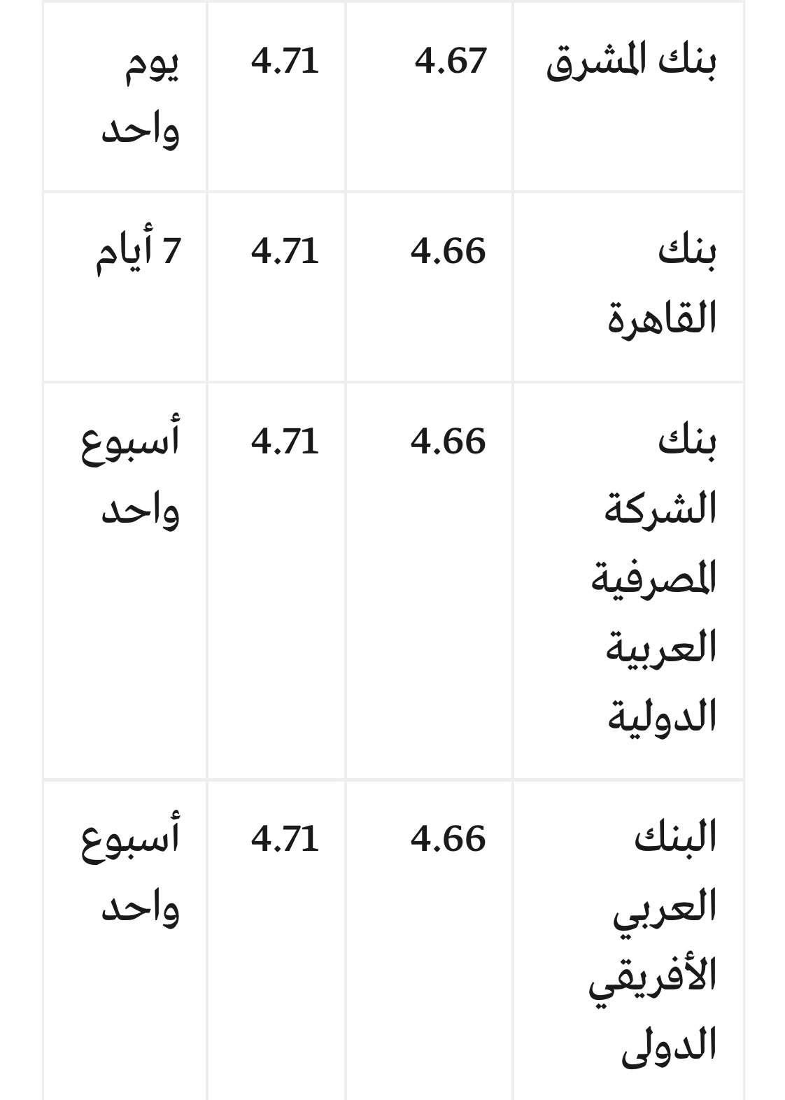 سعر الريال السعودي اليوم جميع البنوك الثلاثاء 13/3/2018 في مصر والسوق السوداء مقابل الجنيه محدث