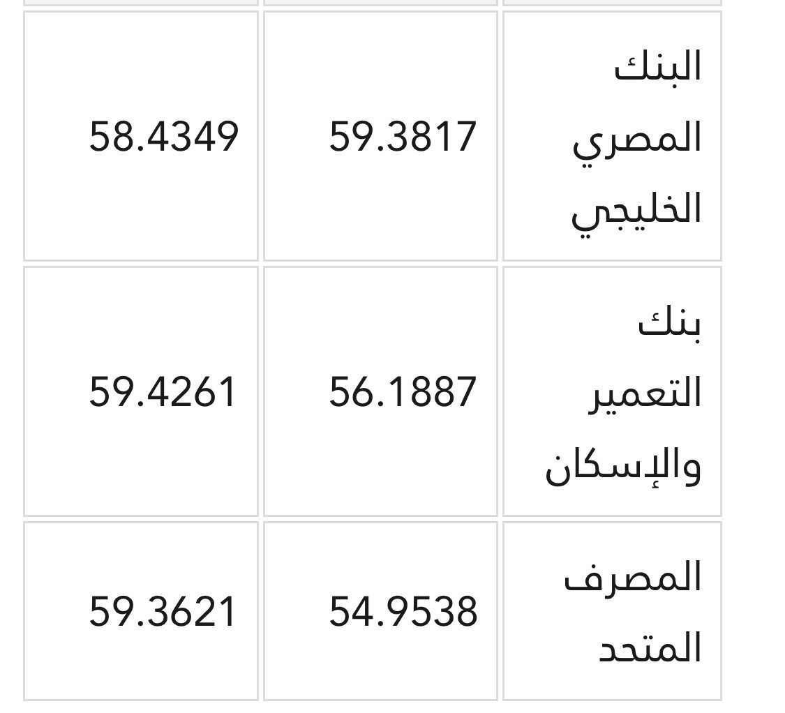 سعر الدينار الكويتي مقابل الجنيه المصري اليوم الإثنين 24-9-2018 بالبنوك المصرية والسوق السوداء