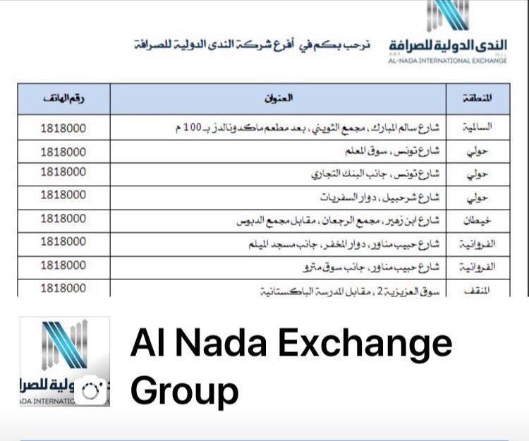 اسعار تحويل الجنية المصرى صرف وتحويل العملات العربية والاجنبية من شركة صرافة الندى الدولية الاحد ٢٨-٤-٢٠١٩