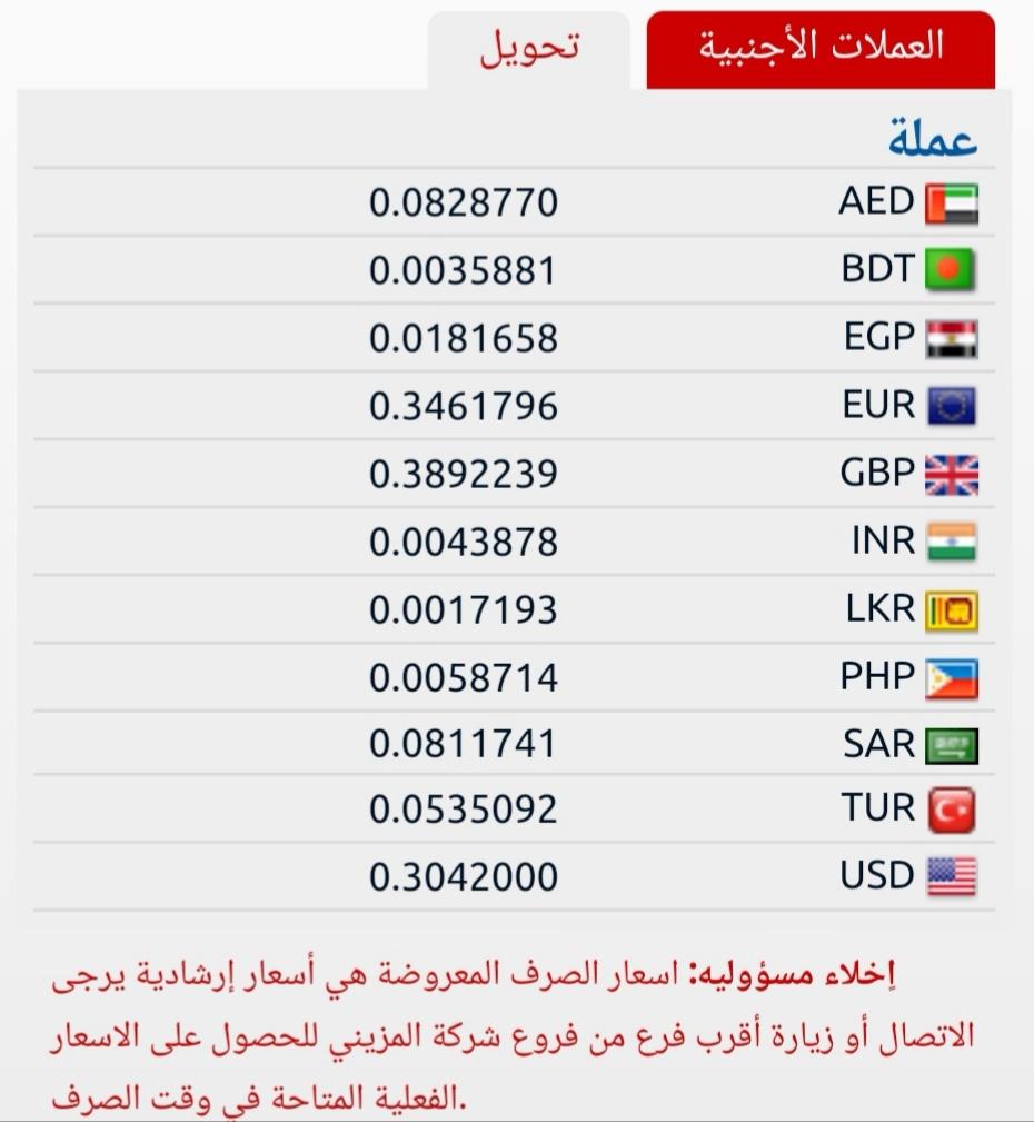 اسعار  تحويل  الجنية المصرى و اسعار العملات العربية والاجنبية المتداوله بالكويت اسعار البيع والشراء والتحويل من  المزيني للصرافة اليوم الاربعاء ١٢يونيو ٢٠١٩ يونيو ٢٠١٩