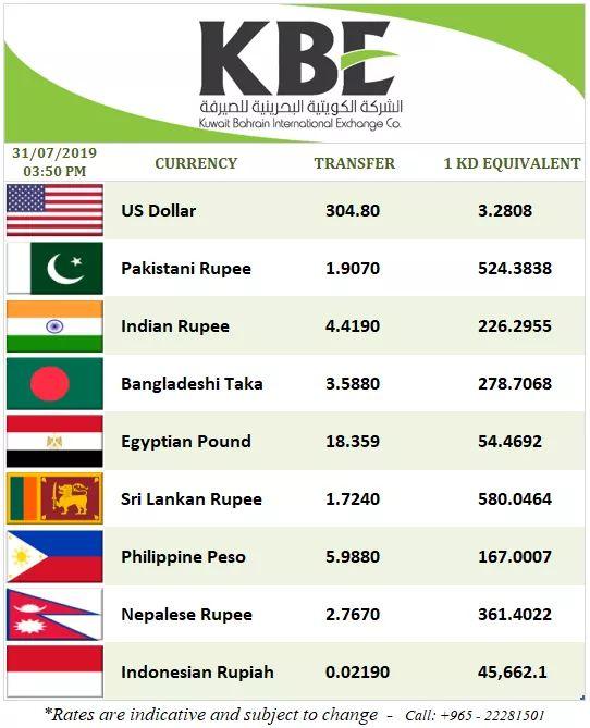 شركة الكويتية البحرينية للصرافة اسعار تحويل العملات و سعر تحويل الف جنيه مصري وتحويل الدولار اليوم الاربعاء ٣١ يوليو ٢٠١٩