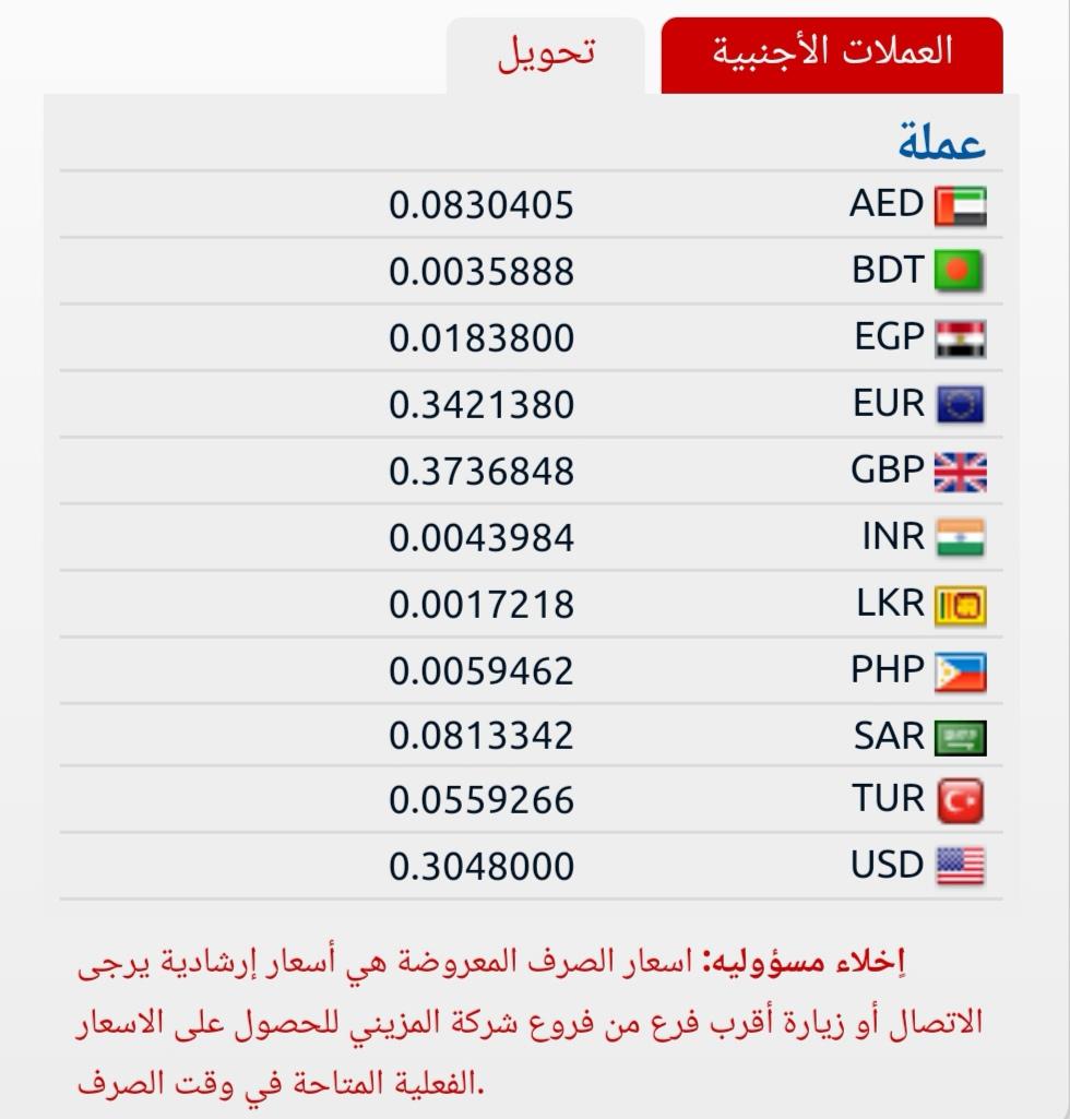 المزينى للصرافة اسعار تحويل الدولار الامريكي واسعار تحويل الجنية المصري و اسعار تحويل العملات الاحد ٤ أغسطس ٢٠١٩