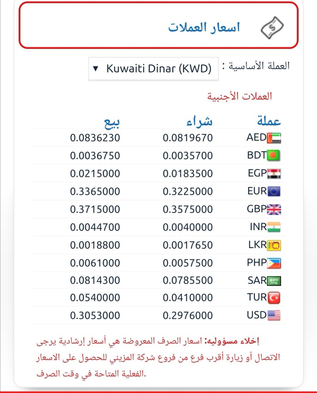 اسعار المزينىاليوم سعر الالف المصري اسعار العملات فى الكويت الان المزيني للصرافة ٣ سبتمبر