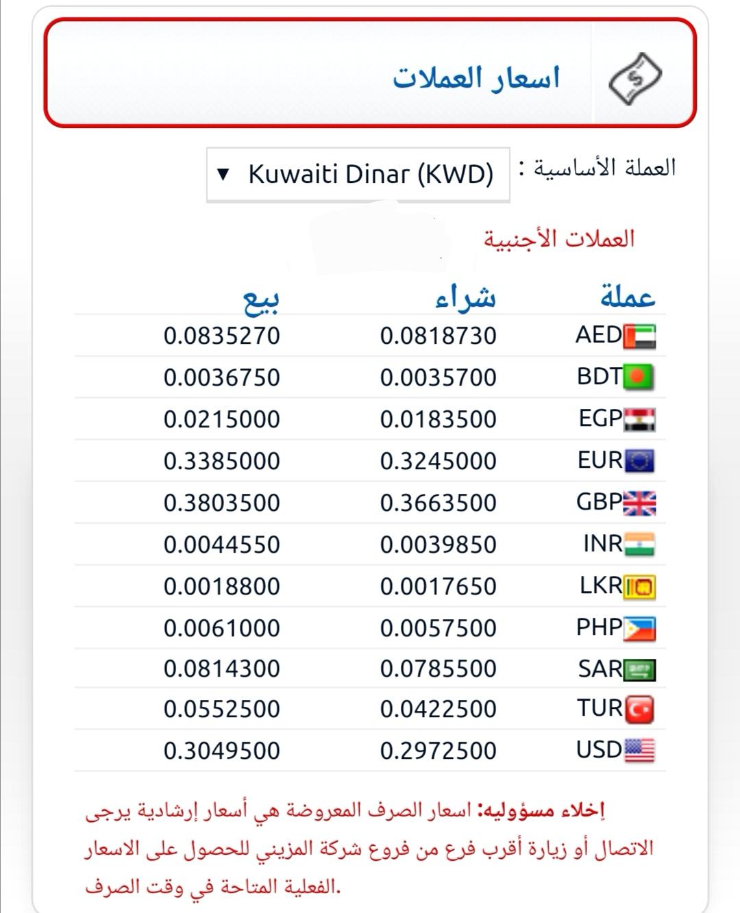 اسعار المزينى للصيرفة اليوم سعر الالف المصري اسعار العملات فى الكويت الان المزيني للصرافة ١٠ سبتمبر