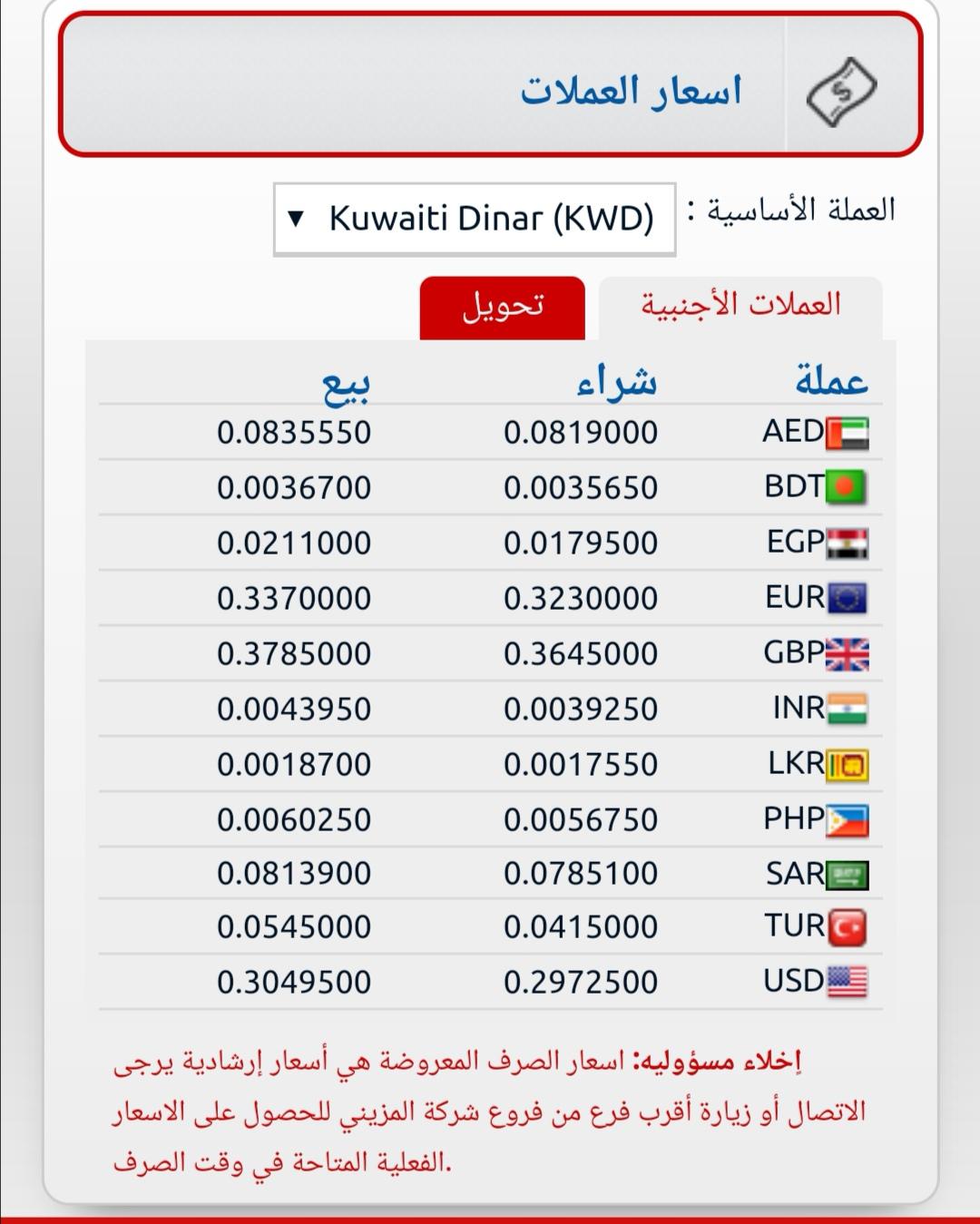 سعر الالف المصري في صرافة المزيني اليوم سعر تحويل العملات بالكويت