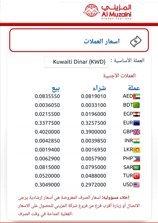سعر الالف جنيه مصري مقابل الدينار الكويتي اليوم
