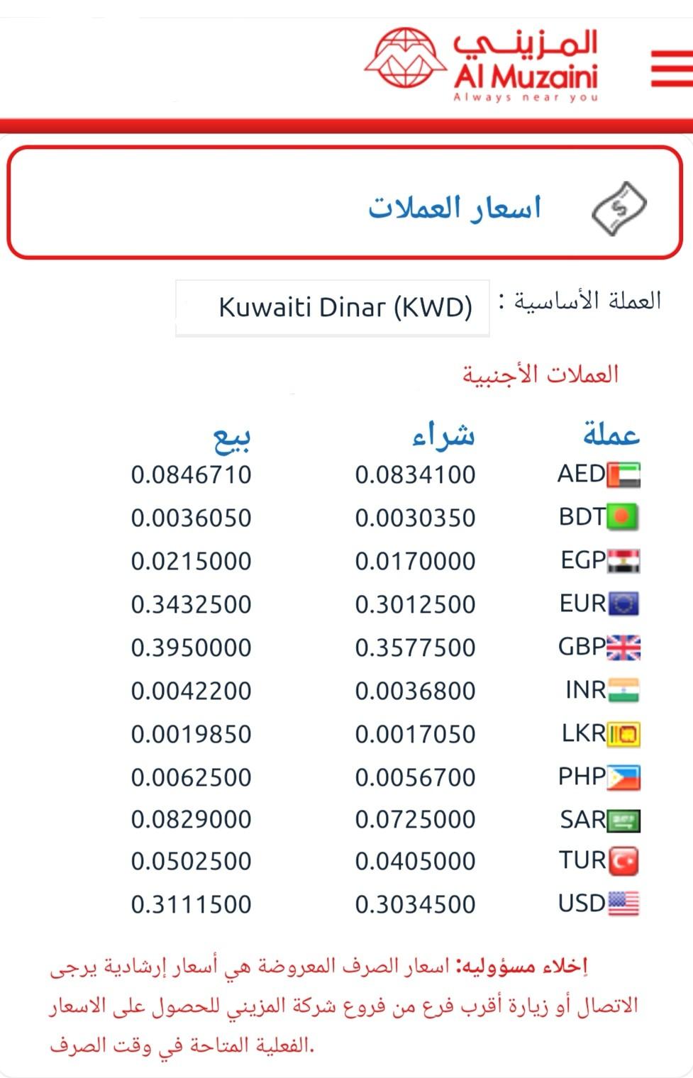 المزينى تحويل العملات، سعر الجنية مقابل الدينار الكويتي اسعار بيع شراء العملات