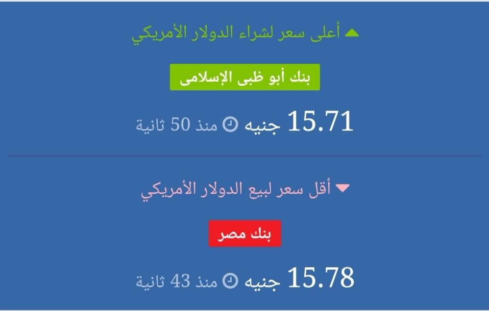 أعلي سعر شراء اقل سعر بيع الدولار الان بالبنوك المصرية