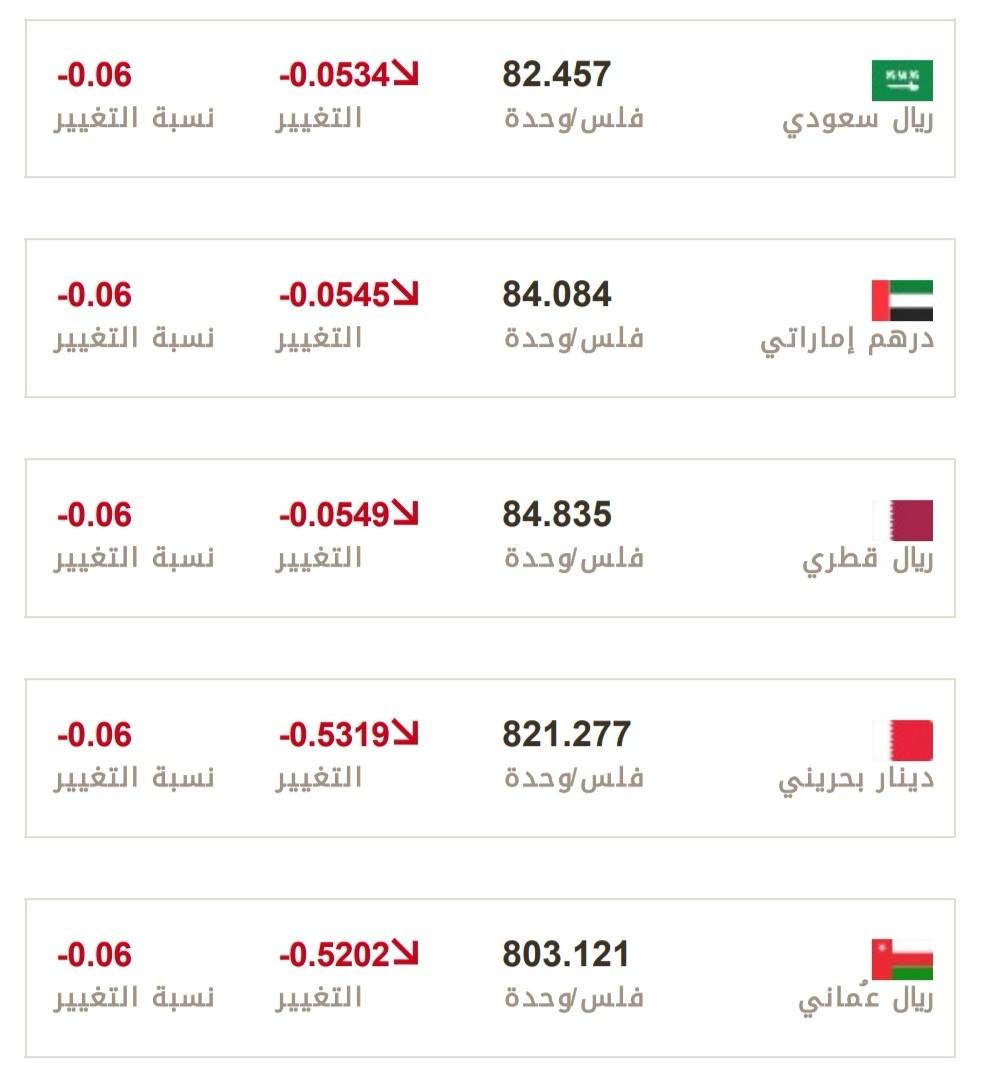 البنك المركزي الكويتي أسعار صرف العملاتمقابل الدينار الكويتي الاربعاء ٢٩ أبريل