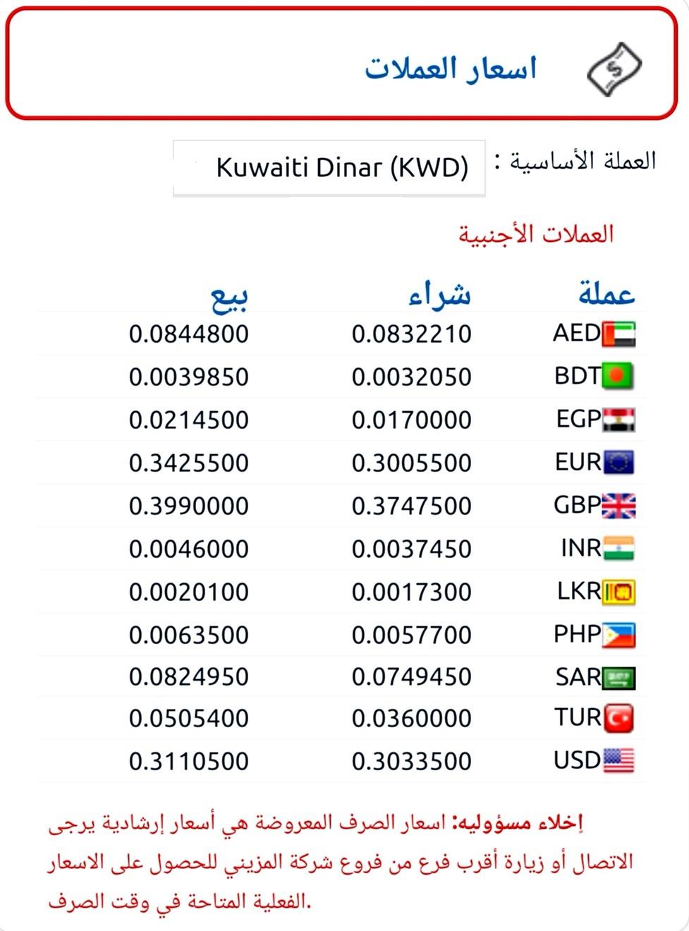 سعر الف المصري بالدينار الكويتي اليوم افرع المزيني للصرافة ٢ مايو
