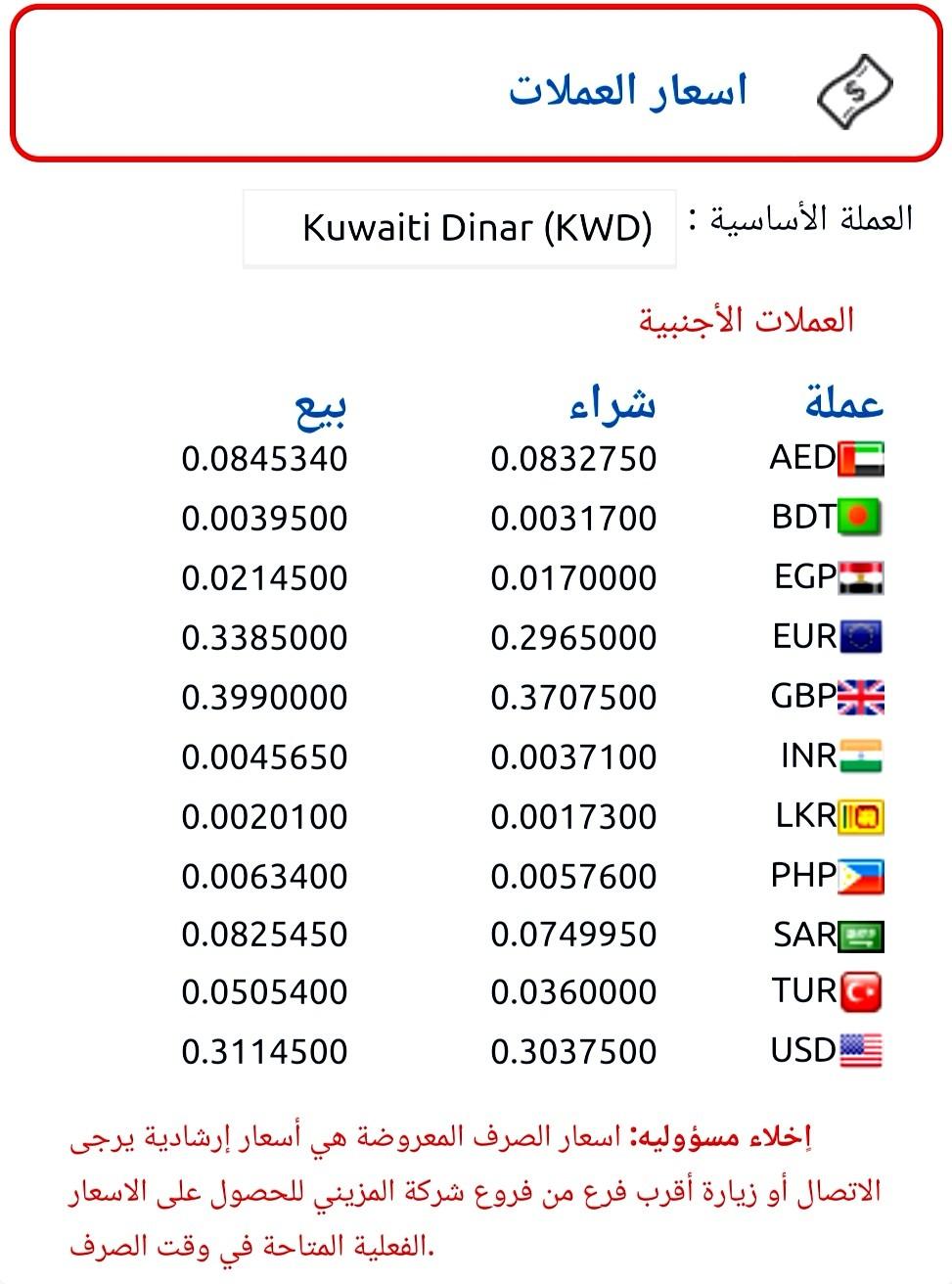 المزيني للصرافة اسعار التحويل اليوم سعر صرف الدينار مقابل العملات الخميس ٧ مايو