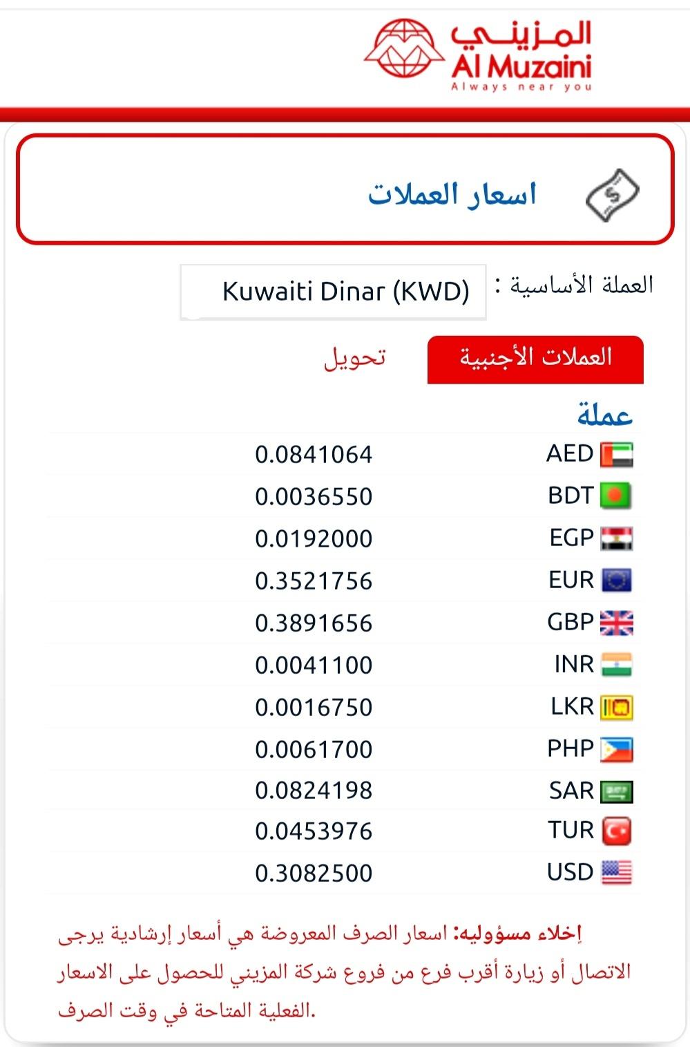 شركة المزيني الكويت سعر تحويل الدينار اليوم سعر تحويل الدولار وتحويل الجنية