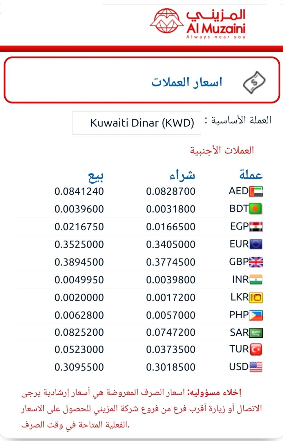 شركة المزيني الكويت سعر تحويل الدينار اليوم سعر تحويل الدولار وتحويل الجنية المصرى ٢٤ يونيو ٢٠٢٠