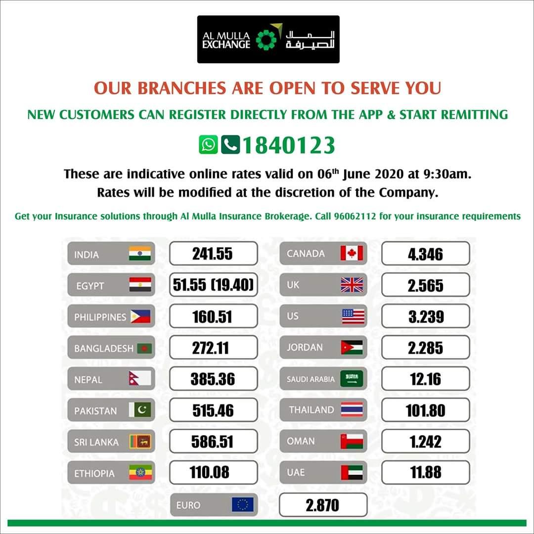 تحويل اموال الملا خدمات التحويل الاموال الاونلاين تحويل عملات مقابل الدينار الكويتي