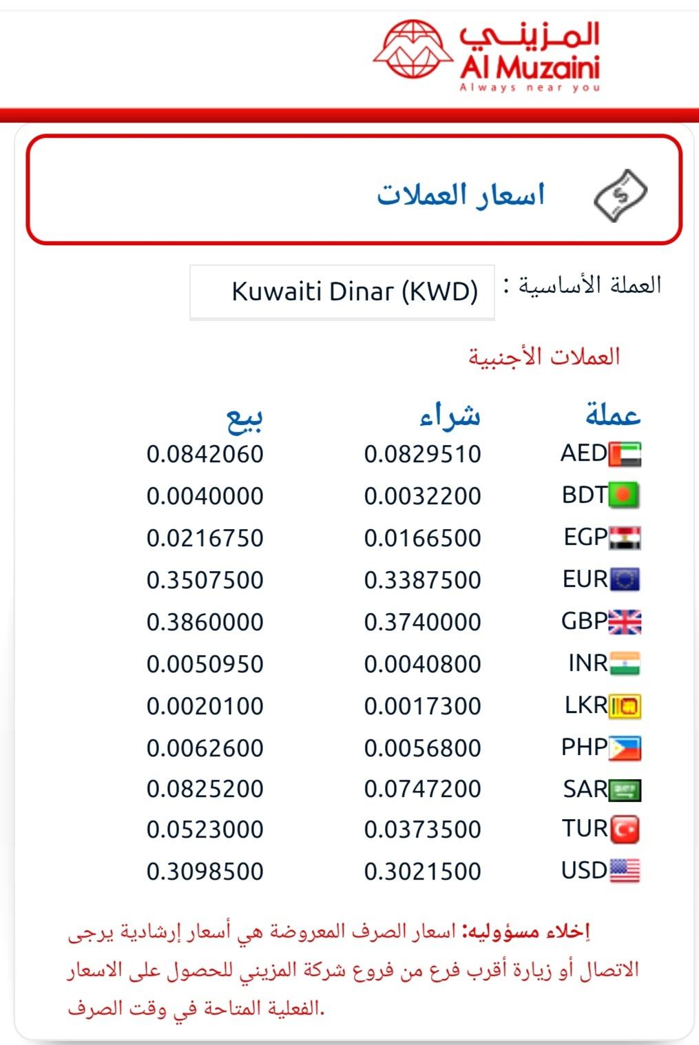 شركة المزيني الكويت سعر تحويل الف جنيه مصري مقابل دينار كويتي والعملات ٢٩ يونيو