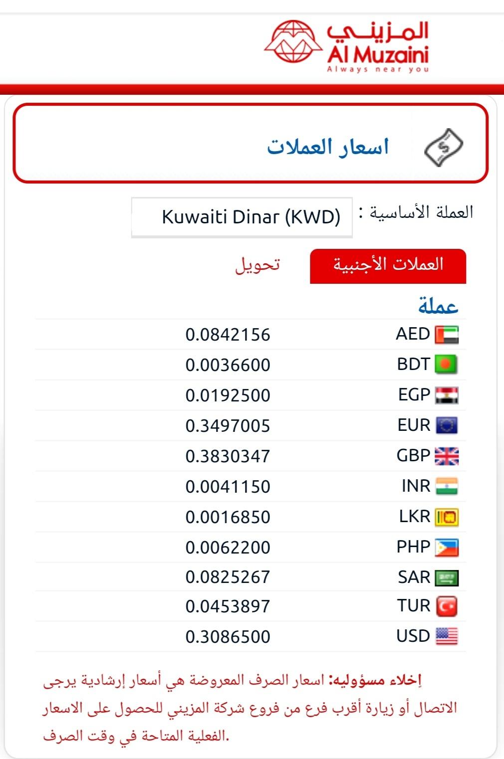 شركة المزيني الكويت سعر صرف الجنيه المصرى سعر تحويل الدينار اليوم ٣٠ يونيو ٢٠٢٠