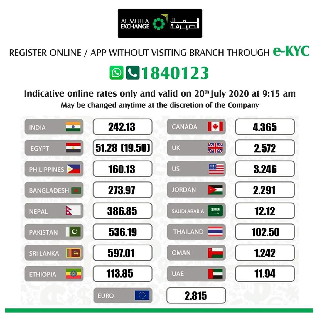 سعر الالف المصري في صرافة الملا اليوم اسعار العملات الملا صرافات الكويت ٢٠ يوليو