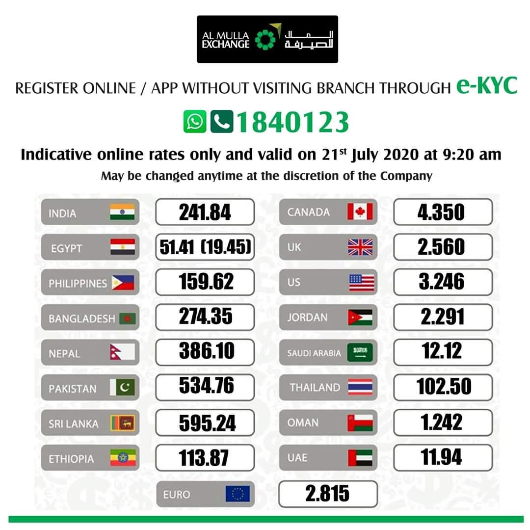 تحويلات العملات اليوم سعر ١٠٠٠جنيه الدينار الكويتي الملا للصيرفة ٢١ يوليو