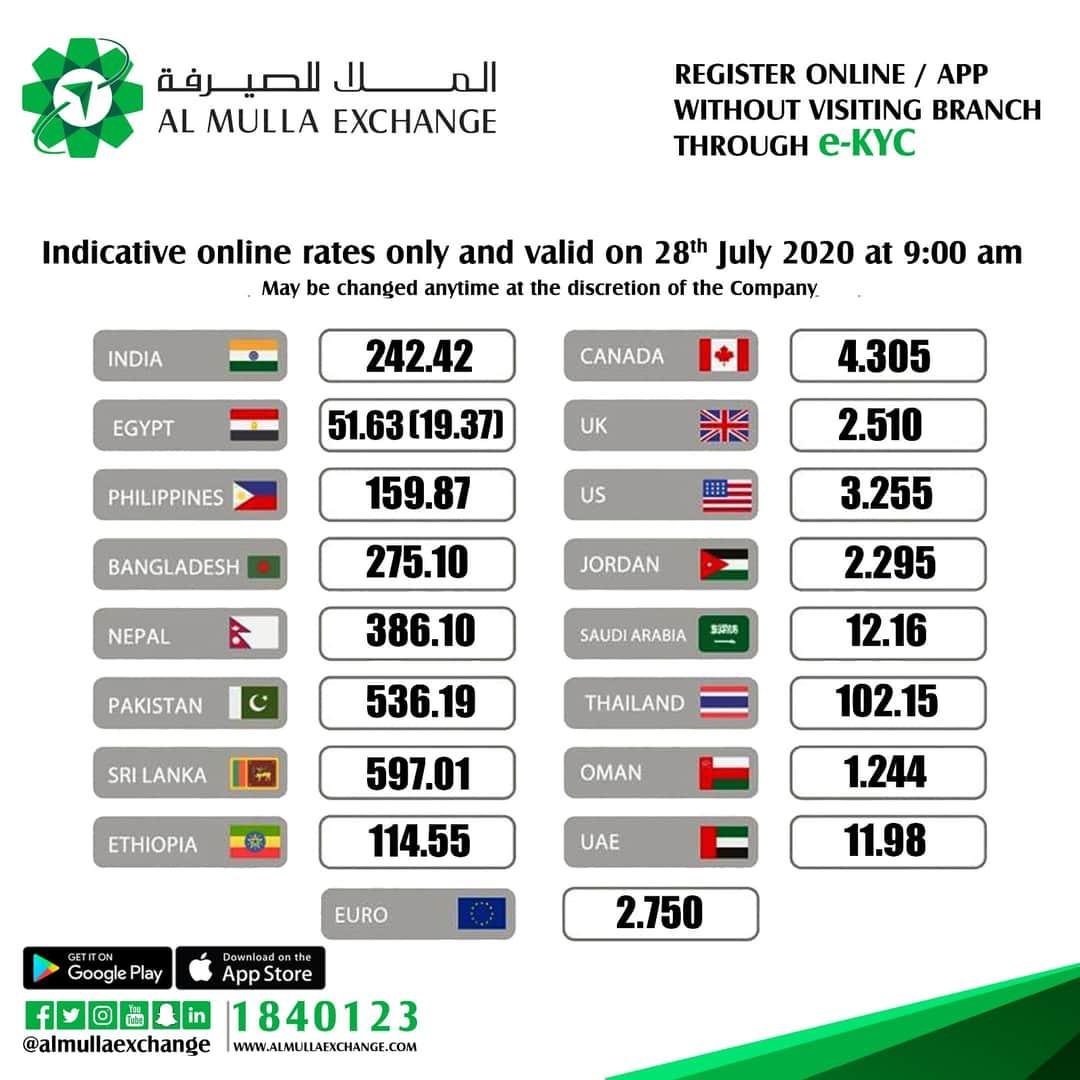 سعر التحويل الدينار الكويتي سعر الملا اليوم الجنية المصرى والدولار ٢٨ يوليو