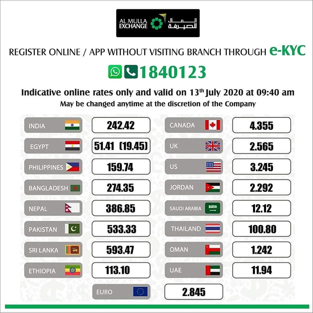 اسعار العملات بالكويت اليوم تحويل الجنيه المصري الى الدينار الكويتي والعملات ١٣ يوليو