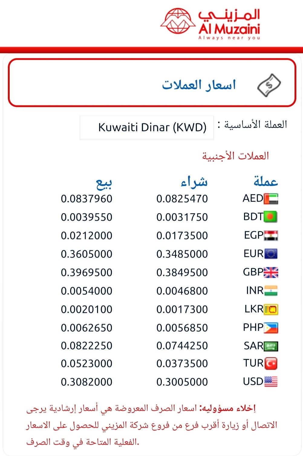 اسعار التحويل من الكويت لمصر اليوم اسعار العملات المزينى ٢٦ يوليو سعر صرف الدينار