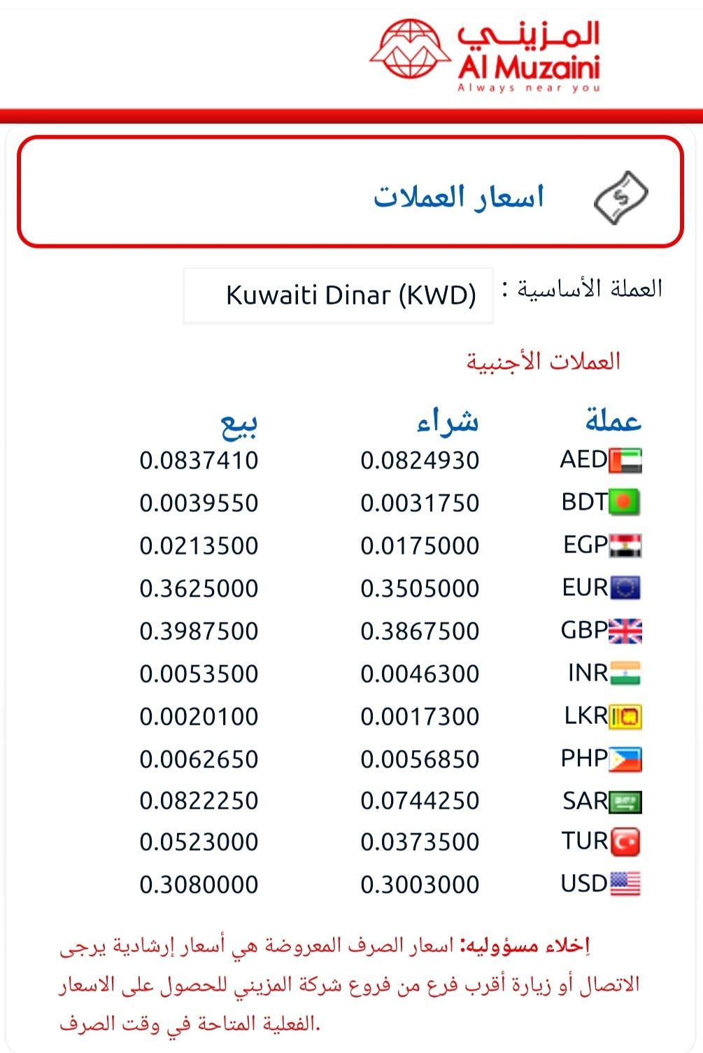 صرافة المزينى اليوم أسعار العملات مقابل الدينار الكويتي سعر صرف الالف المصري ٢٧ يوليو