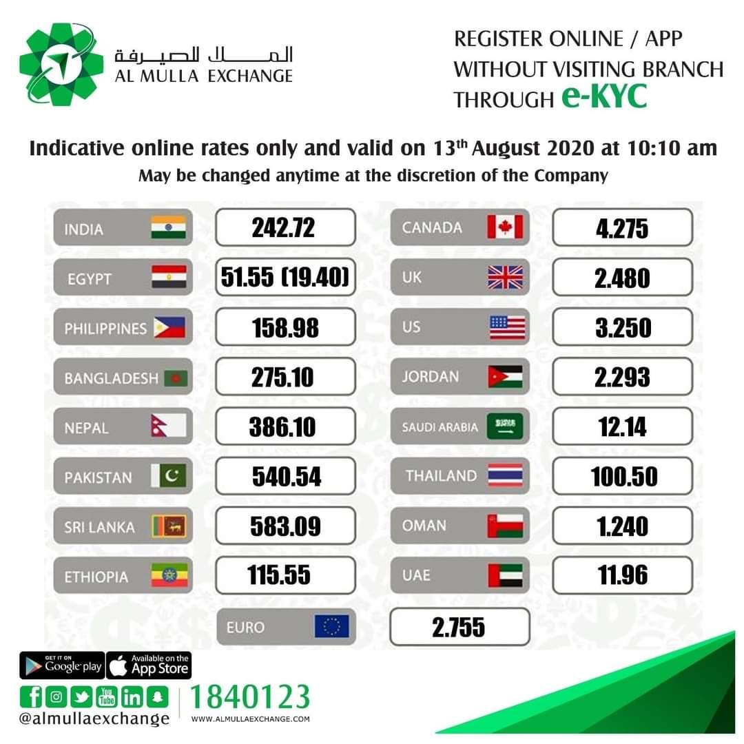 سعر الملا اليوم سعر الدينار الكويتى مقابل الجنية المصرى العملات بالصرافات بالكويت ١٣ أغسطس