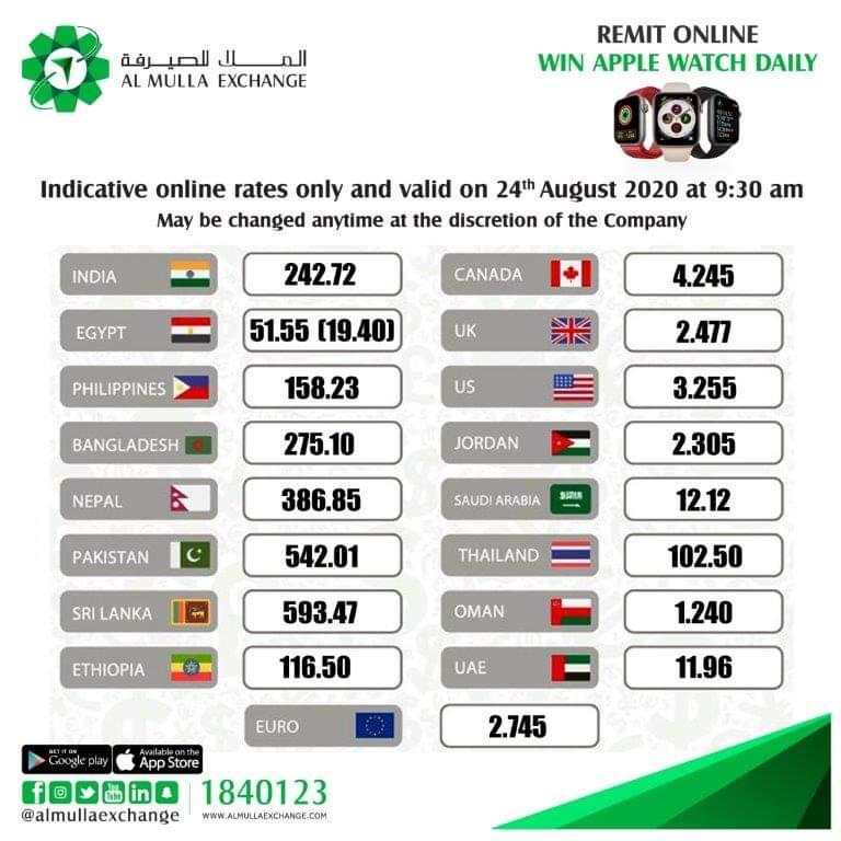 سعر الالف في الملا اليوم العملات اليوم في صرافات الكويت ٢٤ أغسطس