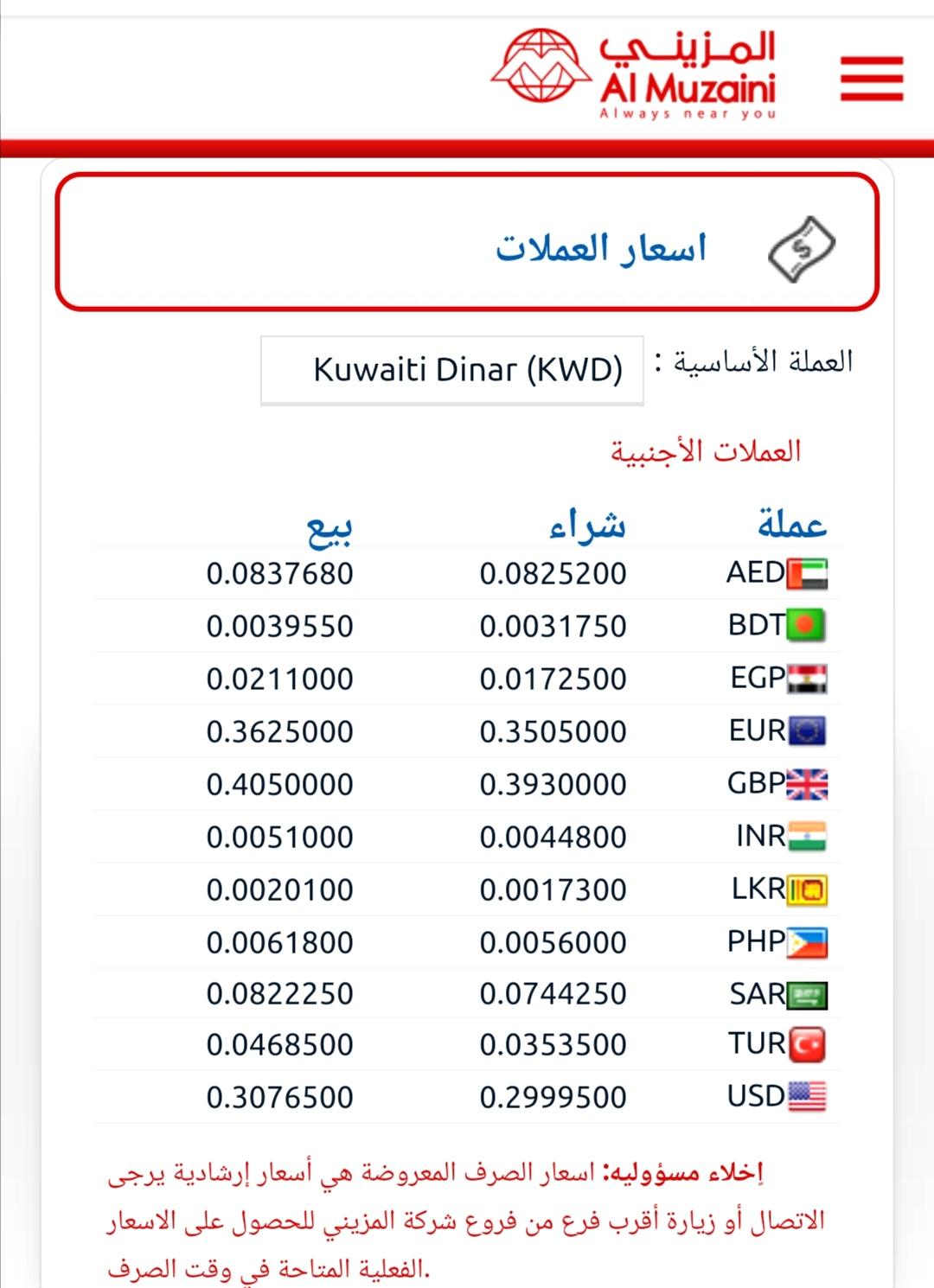 اسعار التحويل اليوم سعر الالف في المزيني اليوم تحويل عملات مقابل الدينار الكويتى ١٣ أغسطس