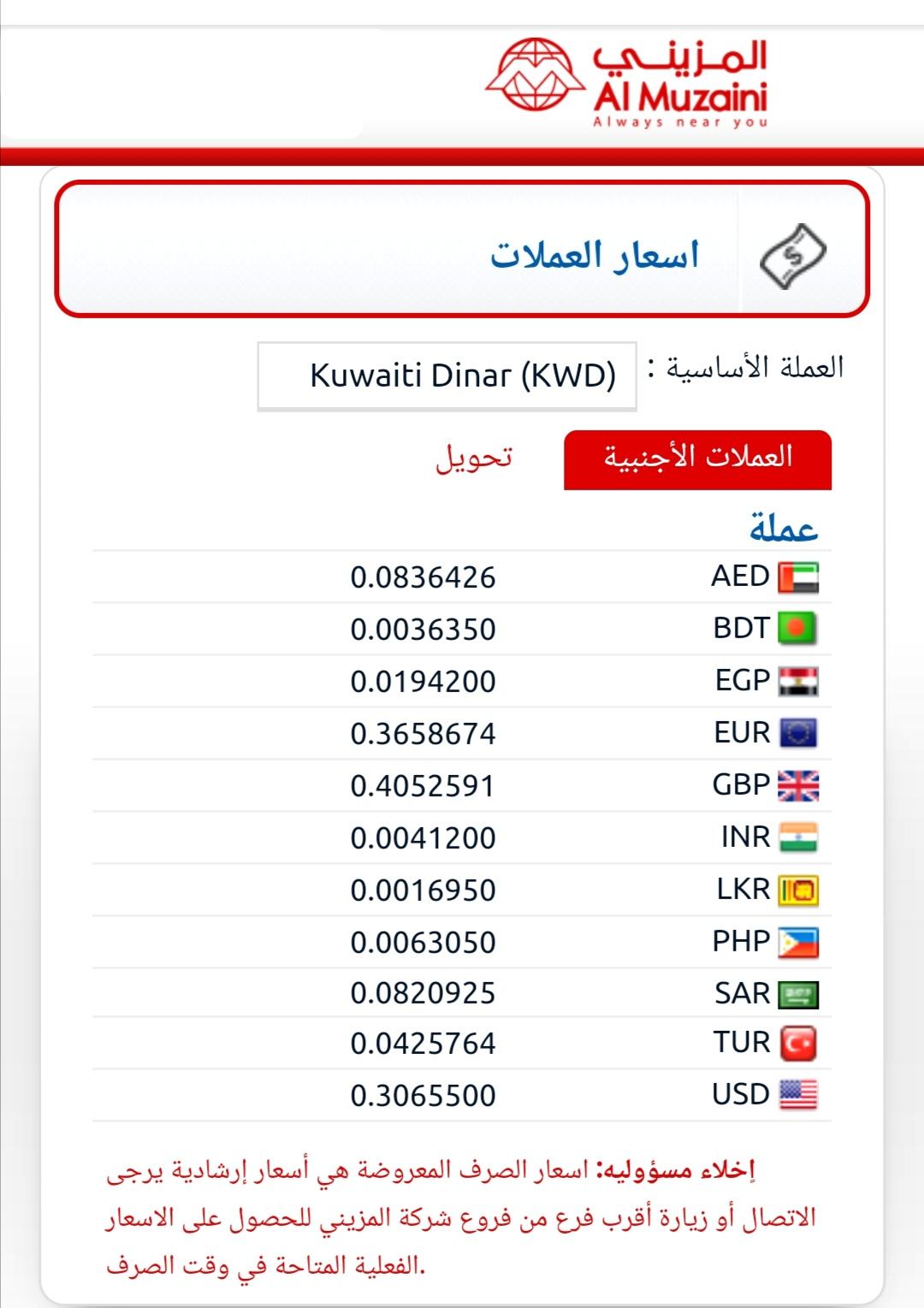 الالف المصري في صرافة المزيني اليوم اسعار العملات المزينى صرافات الكويت ١٦ أغسطس