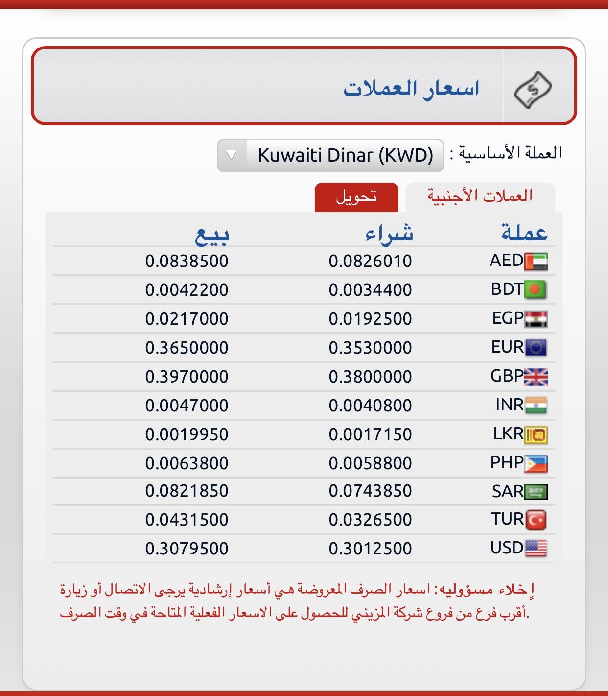 الدينار الكويتي مقابل الجنية المصري والعملات اليوم بصرافة المزيني ٢٨ سيبتمبر ٢٠٢٠
