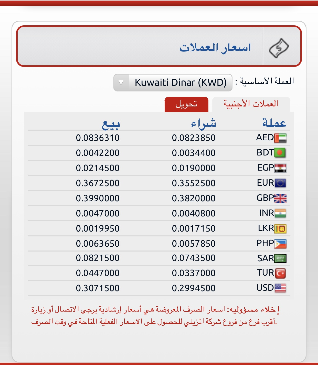 اسعار تحويلات العملات بصرافة المزيني اليوم الثلاثاء ١٥سيبتمبر
