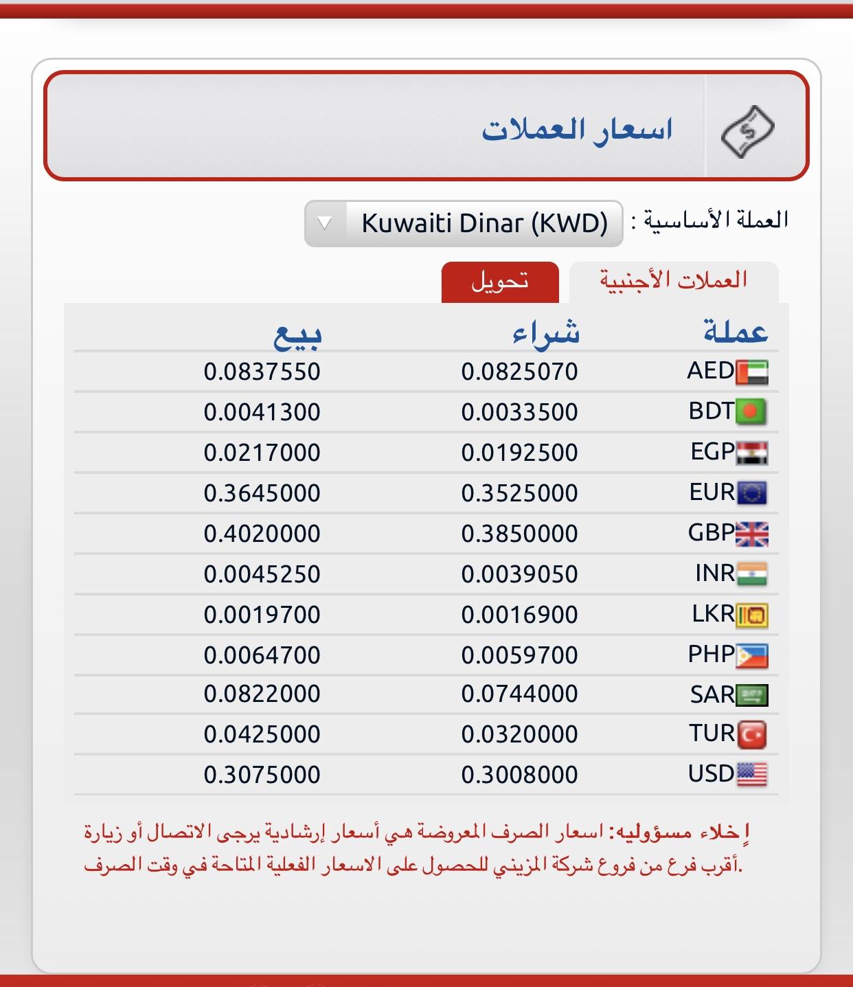 المزيني اسعار العملات مقابل الدينار الكويتي تحويل الدولار تطبيق المزيني ٦ اكتوبر