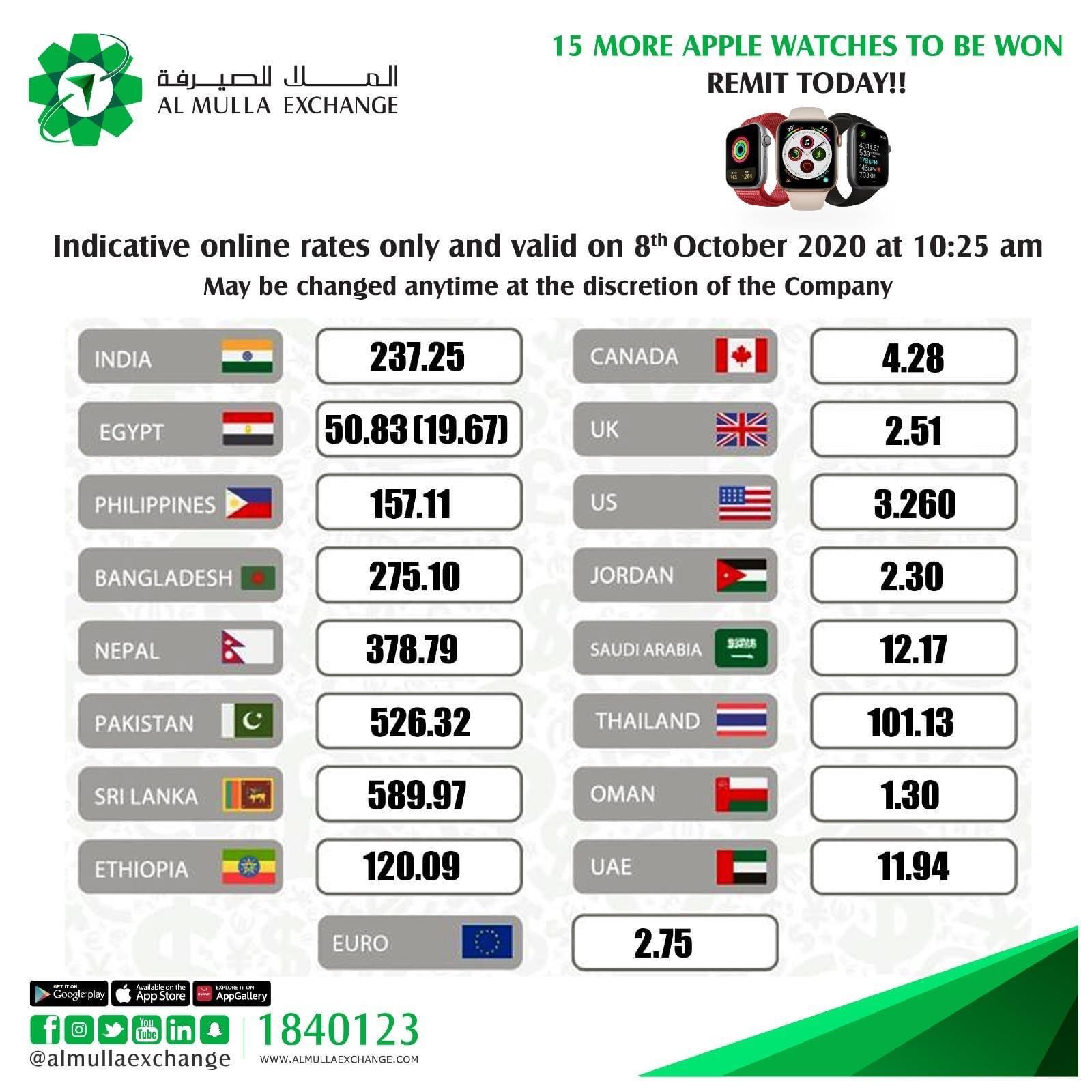 سعر التحويل الدينار الكويتي سعر الف جنيه مصري الملا ٨ اكتوبر ٢٠٢٠
