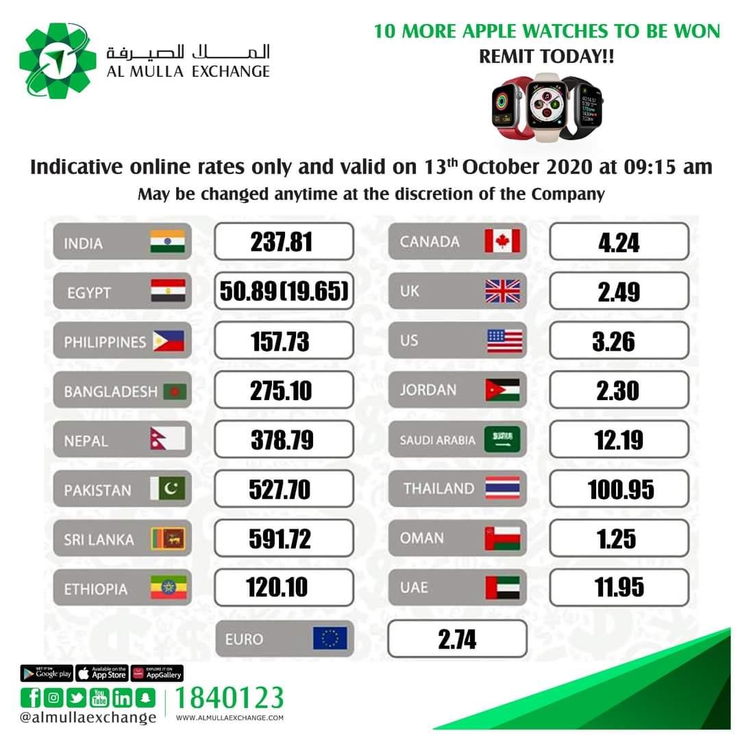 صرافة الملا سعر التحويل اليوم سعر الالف المصري العملات مقابل الدينار الكويتي ١٣ أكتوبر