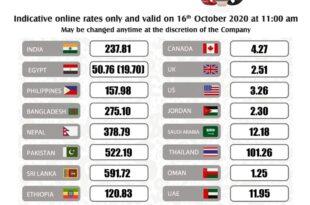 سعر تحويل الجنيه المصري في الملا الجمعة ١٦ أكتوبر تحويلات العملات مقابل الدينار الكويتي