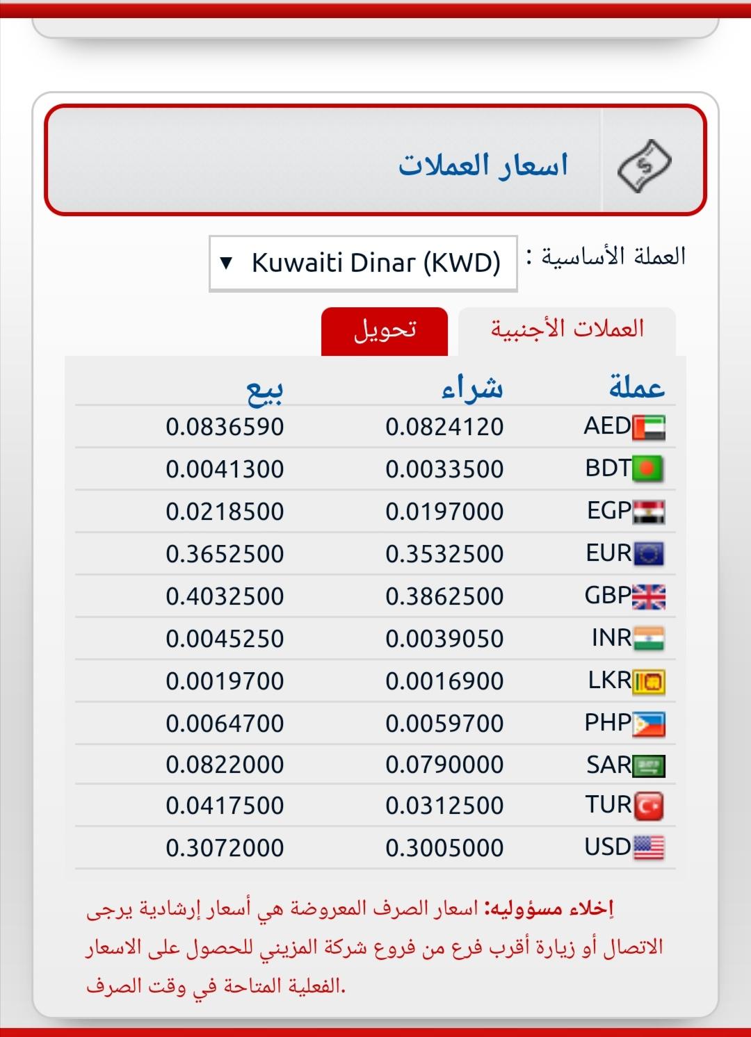 سعر تحويل الالف مصري اليوم المزيني سعر صرف العملات ١٣ أكتوبر