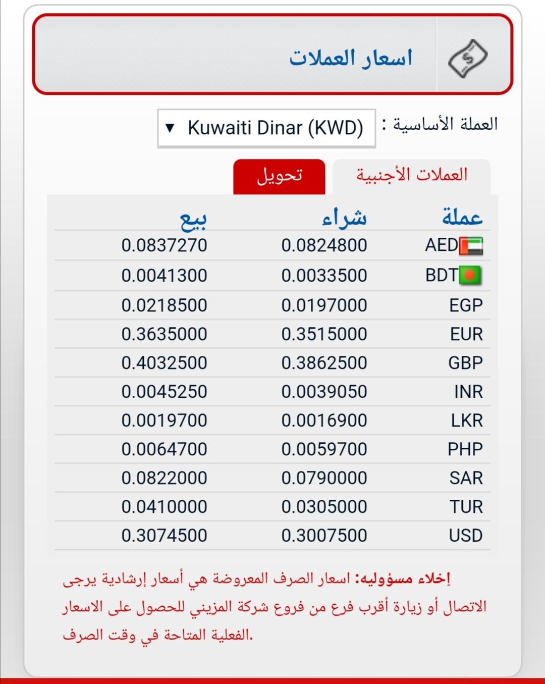 سعر تحويل الدينار للجنيه المصري اليوم سعر  العملات صرافة المزيني ١٧ أكتوبر
