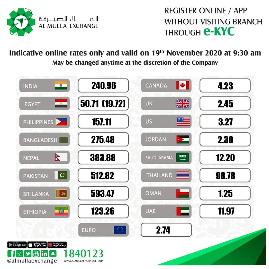 سعر صرف الدينار الكويتى مقابل الجنية المصرى صرافة الملا ١٩ نوفمبر ٢٠٢٠