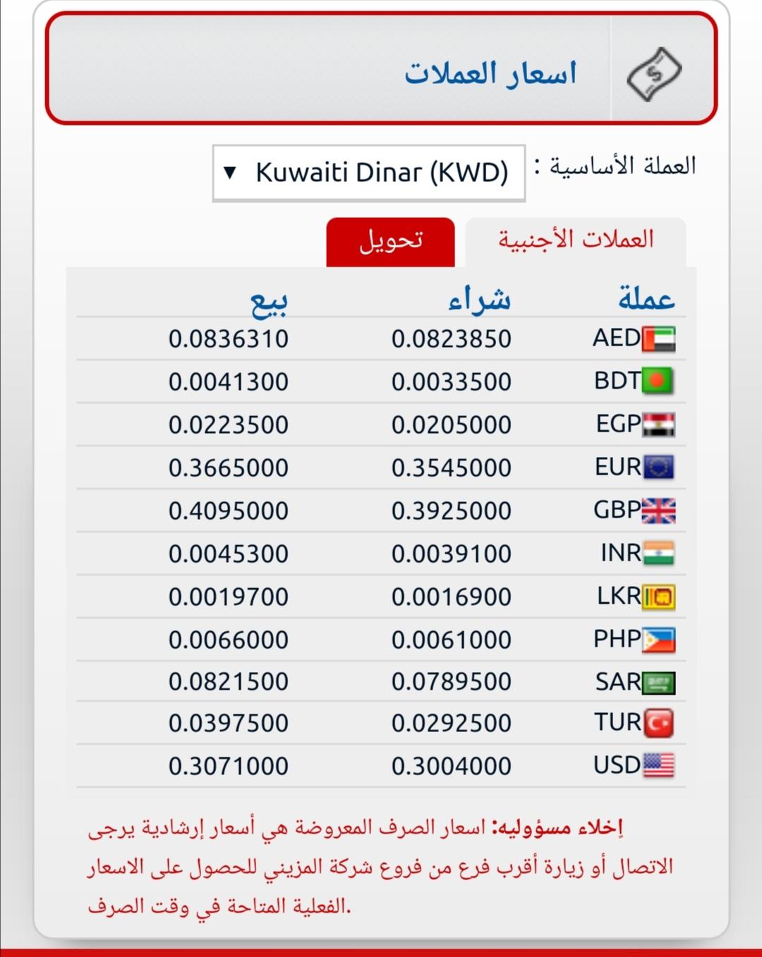 تحويل المزيني اليوم ١٠٠٠ جنيه كم كويتي بكم الدينار الكويتي سعر الف جنيه مصري
