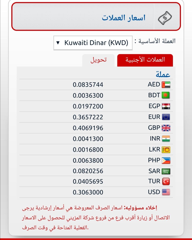 صرف العملات المزيني سعر الدولار مقابل الدينار الكويتي اليوم ١٦ نوفمبر