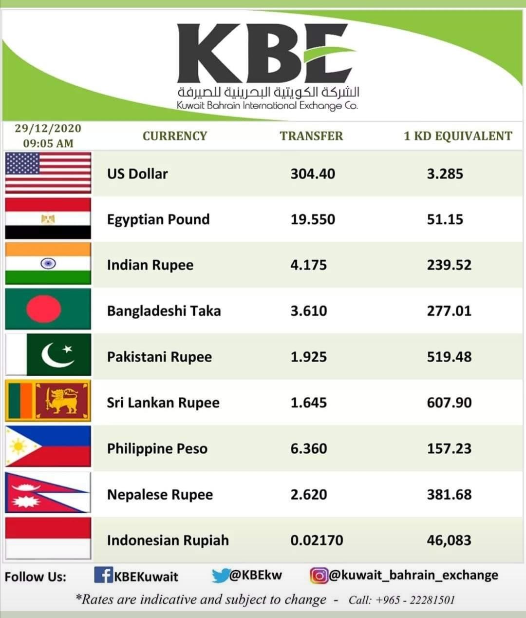 سعر التحويل في الصرافات اليوم سعر التحويل لمصر الكويتية البحرينية للصرافه ٢٩ ديسمبر ٢٠٢٠