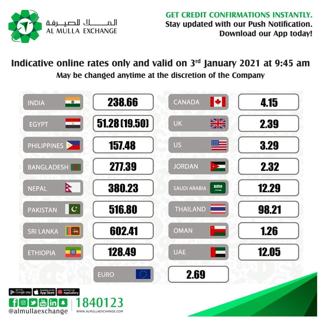 سعرالالفالمصريالملا ١٠٠٠جنيه الدينار الكويتي الاحد ٣ يناير ٢٠٢١
