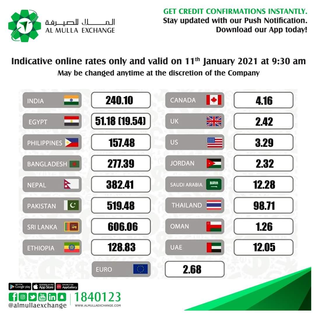 اسعار العملات مقابل الدينار الكويتى الالف جنيه مصري بكم دينار بصرافة #الملا الإثنين ١١ يناير ٢٠٢١