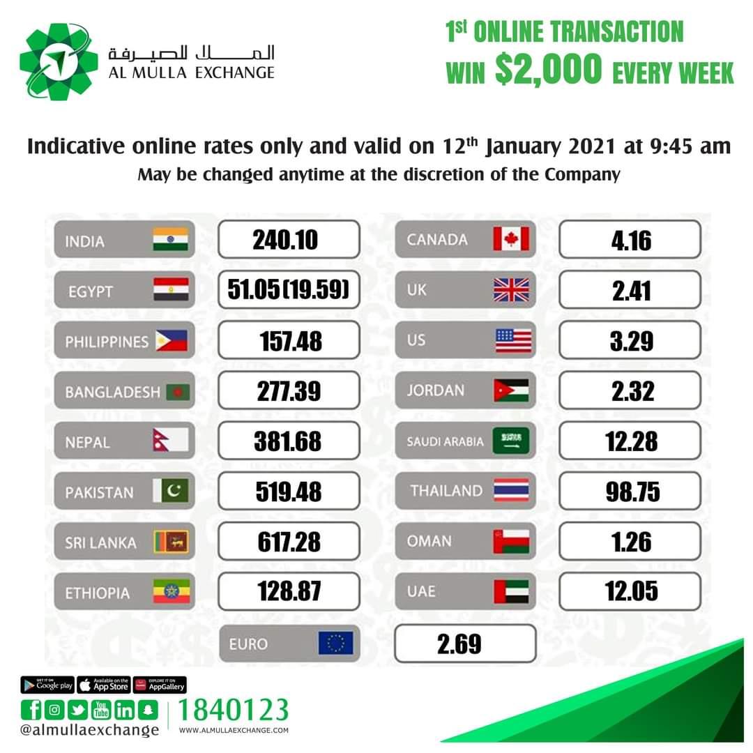 سعر الألف المصري في الملا للصرافة العملات مقابل الدينار الكويتى الثلاثاء ١٢ يناير ٢٠٢١