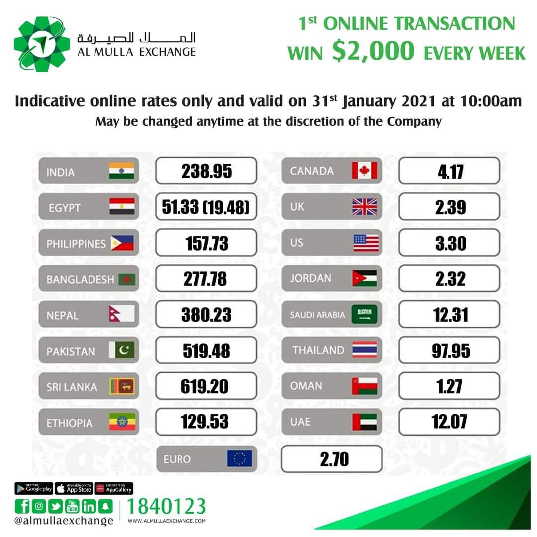 سعر الألف المصري في الملا للصرافة العملات اليوم بالكويت ٣١ يناير ٢٠٢١