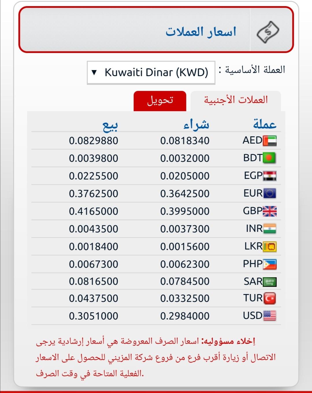 سعر التحويل اليوم المزيني العملات مقابل الدينار الكويتى ٥ يناير ٢٠٢١